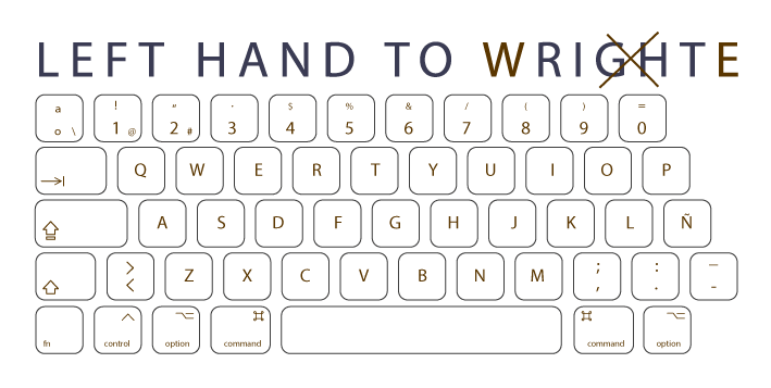 servizi di copywrite